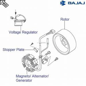 Pulsar 150 Regulator Wiring Diagram