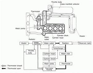 Aerodynamics Of Engine Cooling  U2013 Part 1  U00ab Omgpham U2026