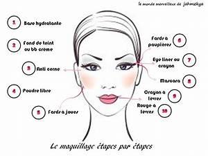 Apprendre A Se Maquiller Les Yeux : comment se maquiller gratuit ~ Nature-et-papiers.com Idées de Décoration
