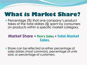 Competition - Market Share - YouTube