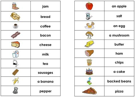 vocabulaire cuisine anglais food classe de cm1 cm2