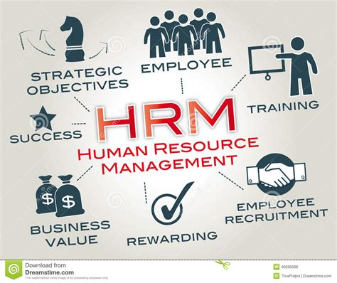 Human Resource Management, Hrm Stock Illustration. What Is Quality Management System. Professional Wool Rug Cleaners. Agoura Hills Locksmith Theology Online Degree. Best Web Development Company. San Mateo Adult School Www Wi Recordcheck Org. Texas Alcohol Treatment Cash Loans Memphis Tn. Can Depression Cause Hallucinations. Diflucan Prescribing Information