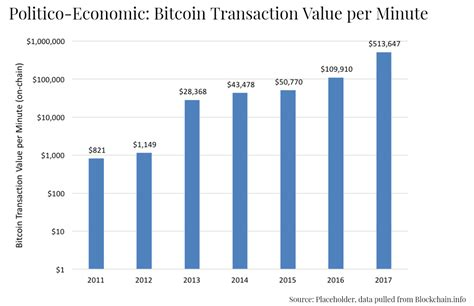 It continuously undergoes rapid changes in terms of distribution, size, and quality of its components. The State of Cryptocurrency Investing: End of 2017 Edition | Hacker Noon