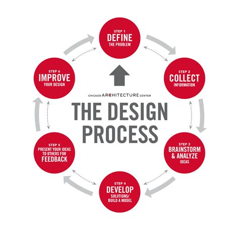 discoverdesign handbook discoverdesign