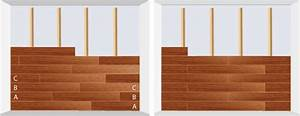 Pose Lambris Bois : poser du lambris bois lambris ~ Premium-room.com Idées de Décoration