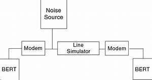 Model 456 Application Notes