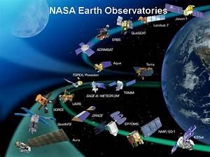 NASA - It's Always Earth Science Week at NASA Goddard
