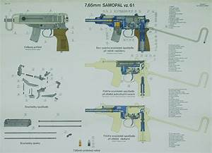 Vz 61 Skorpion  U2013 Forgotten Weapons