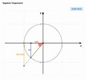 Winkel Mit Tangens Berechnen : wie kann ich diese trigonometrieaufgabe l sen alle winkel phi mit 0 phi ~ Themetempest.com Abrechnung