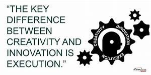 Characteristics of Successful Innovators #healthcare # ...