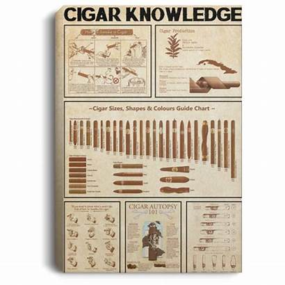 Cigar Poster Guide Knowledge Prints Unframed Canvas