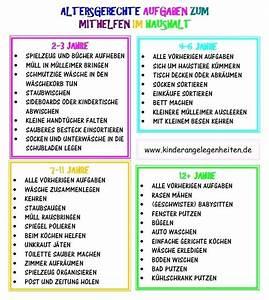 Haushalt Organisieren Plan Vorlage : haushalt organisieren ~ Buech-reservation.com Haus und Dekorationen