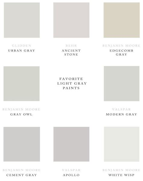 gray paint choices because it s awesome one room