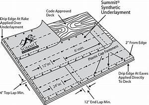 Summit 180