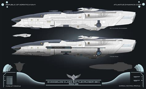 Republic Evangelos Class BC by Galen82.deviantart.com on ...