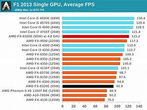 Intel I3 Comparison Chart The Best Cpu For The Money Amd Fx Vs Intel Budget