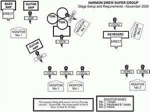 Harmon Drew Super Group