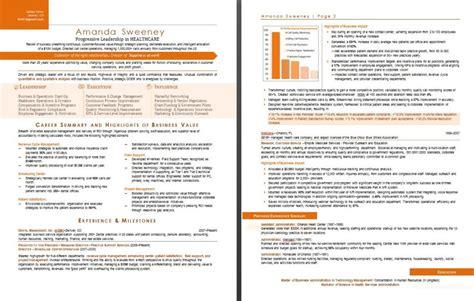 top executive resume service global career steering 2017