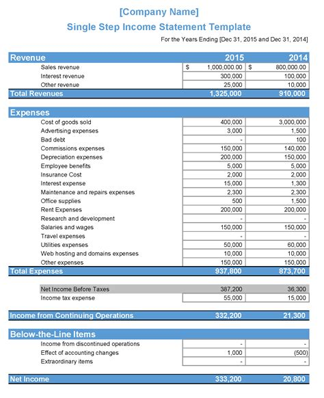 Income Statement Template Single Step Income Statement Template Wiki Accounting