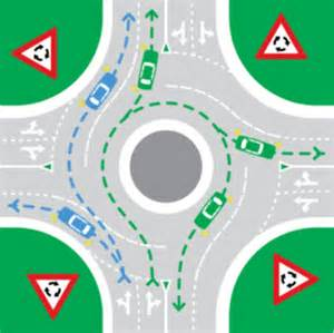 Roundabout Rules Diagram