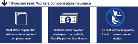 » not all workers compensation insurance providers handle injured worker claims in a timely and compassionate. Workers Compensation Insurance Explained