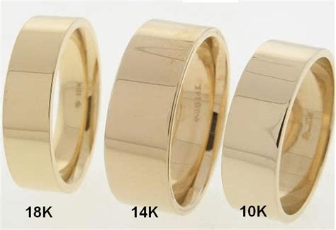 What Are The Differences Between 10k, 14k And 18k Yellow Gold?