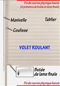 Butée De Volet Roulant : volet roulant moteur fin de course but e physique ou ~ Dailycaller-alerts.com Idées de Décoration