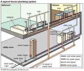 kitchen water faucet repair new home plumbing checklist asi plumbing