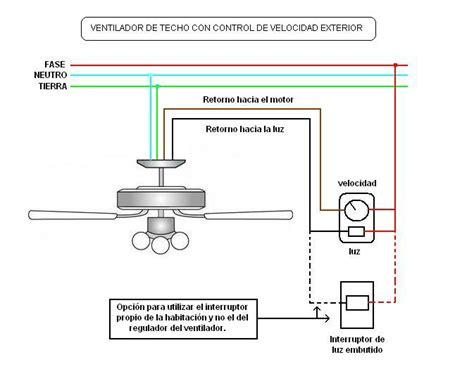 como conectar ventilador de techo alpaca con luces yoreparo