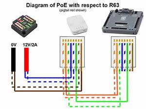 Pic  Power Over Ethernet For 2017 - Cd-media  Photos