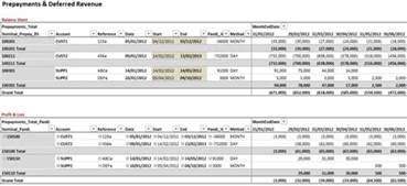 Monthly Income Statement Template Excel Prepayments Deferred Revenue Powerpivotpro