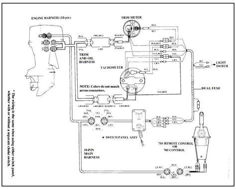 boat trim wiring diagram nilza bass boat