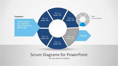 scrum diagrams  powerpoint slidemodel