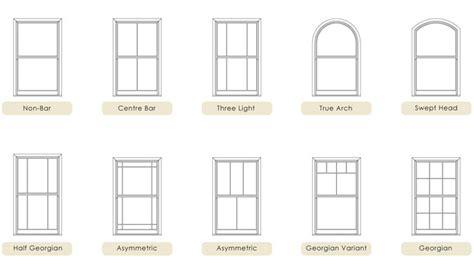 u home interior design egress window size scapewel egress window the benefits of