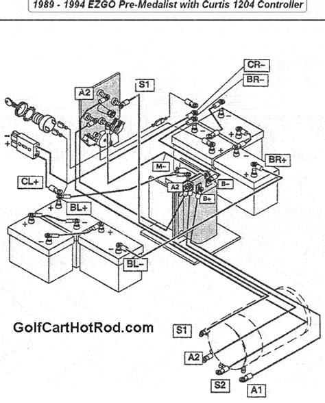 1983 Ez Go Golf Cart Wiring Diagram by 1989 1994 Ezgo Cart Pre Medalist Wiring Diagram