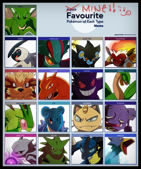 Pokemon Type Meme - pokemon type meme by galletoconk on deviantart