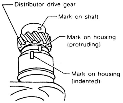 repair guides distributor ignition system
