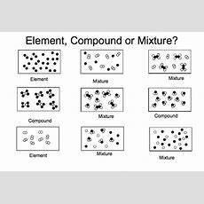 Elements, Compounds, And Mixtures 4217