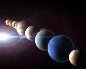 Will the eight planets in our solar system ever be aligned ...