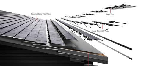 teslas solar roof tile technology