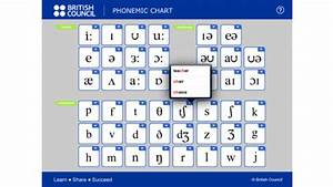 British Council Teaching English Phonemic Chart Sounds Right British Council