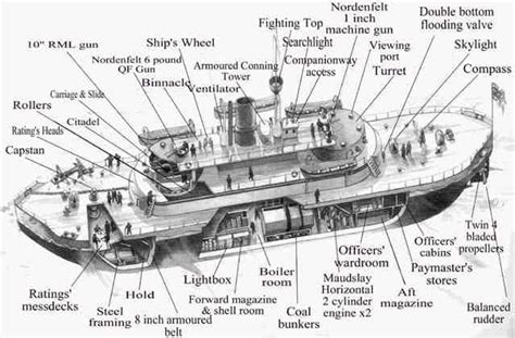 Parts Of A Boat Interior by Diagram Site Inspiration For Ss Columbia