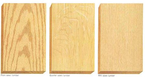 Quarter Sawn Oak Flooring Definition by Quarter Sawn Oak Flooring Definition Carpet Vidalondon