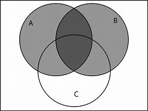 A Intersect B Venn Diagram