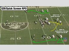 Chip Kelly offense 101 Packaged plays and constraining