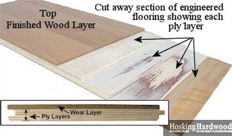 Types Of Floating Floorboards ? Floor Matttroy