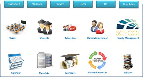 School Information System Thesis by Scenario Of Cbse Engineering Classrooms By 2020