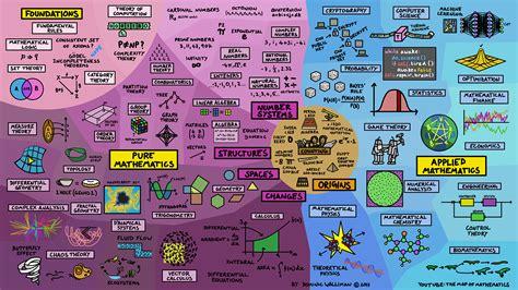 map  mathematics  dominic walliman orange notes