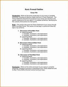 Essay With Thesis Simple Outline For Essay Example How To Persuasive Essay Business Ethics Essays also Politics And The English Language Essay Informal Outline For Essay Writing A Graduate School Personal  Environmental Science Essays