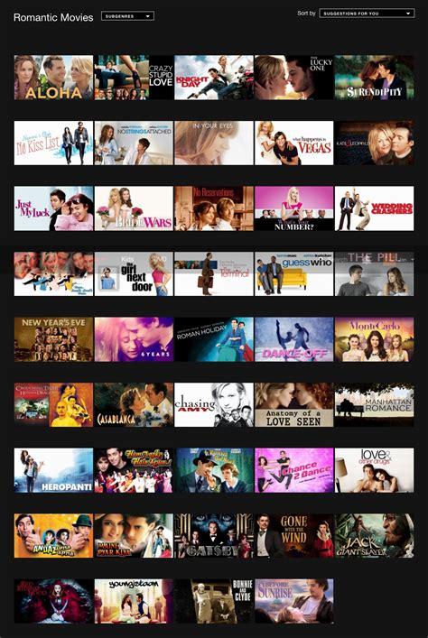 Netflix Ecosia